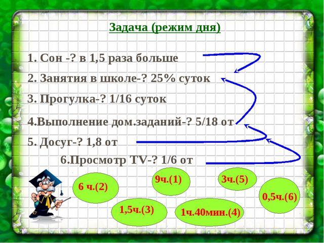 Задача (режим дня) 1. Сон -? в 1,5 раза больше 2. Занятия в школе-? 25% суток...