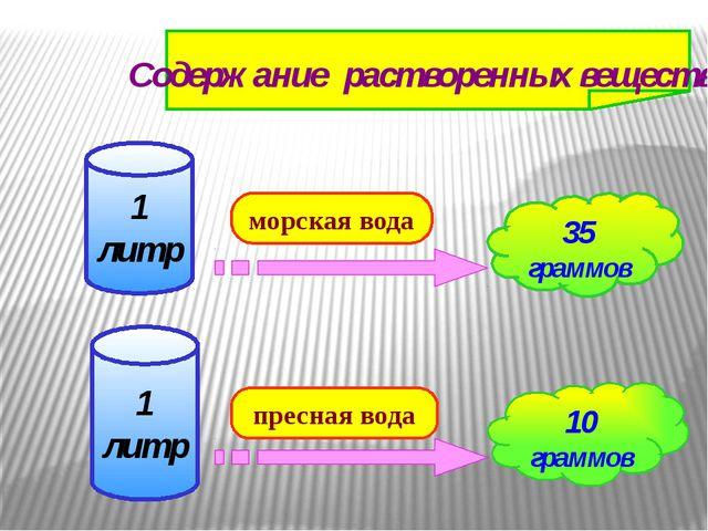 35 граммов 10 граммов 1 литр 1 литр морская вода пресная вода Содержание раст...