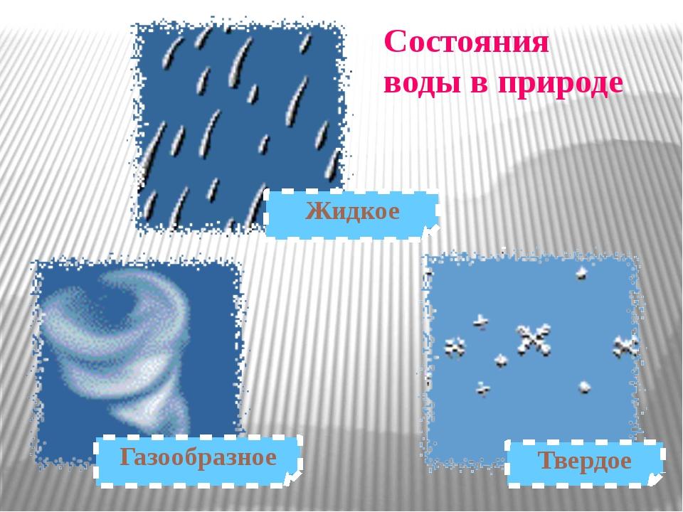 Газообразное Жидкое Твердое Состояния воды в природе
