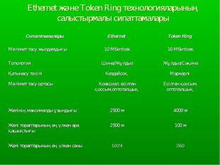 Ethernet және Token Ring технологияларының салыстырмалы сипаттамалары Сипатта