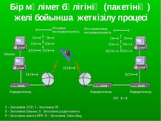 Бір мәлімет бөлігінің (пакетінің) желі бойынша жеткізілу процесі