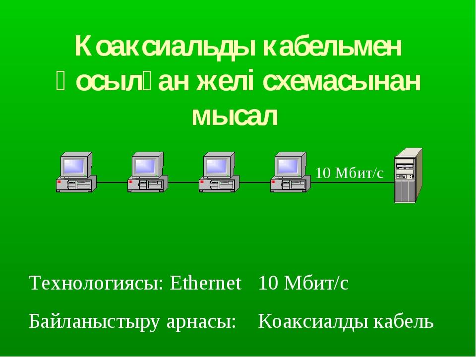 Коаксиальды кабельмен қосылған желі схемасынан мысал Технологиясы: Ethernet 1...
