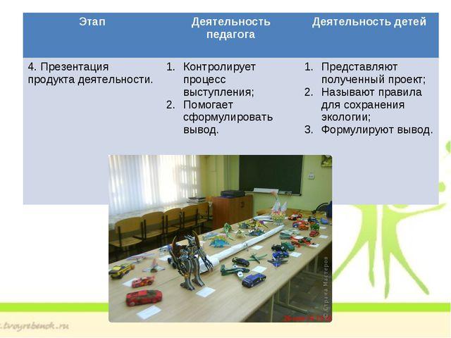Этап Деятельность педагога Деятельность детей 4. Презентация продукта деяте...