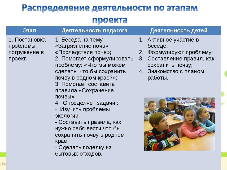 ЭтапДеятельность педагогаДеятельность детей 1. Постановка проблемы, погруже...