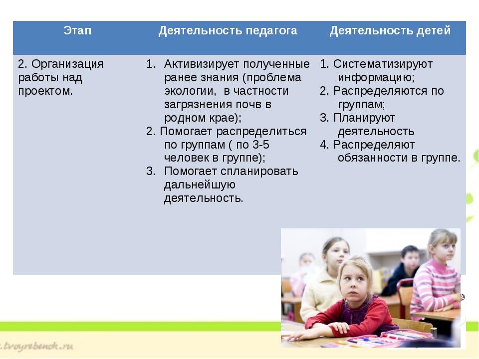 Этап Деятельность педагога Деятельность детей 2. Организация работы над про...