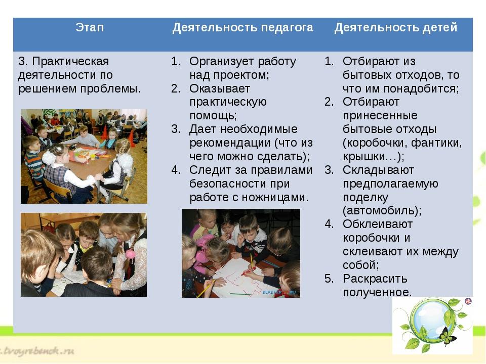 Этап Деятельность педагога Деятельность детей 3. Практическая деятельности...