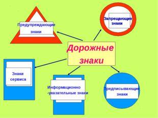Дорожные знаки Предупреждающие знаки Знаки сервиса Информационно -указательны