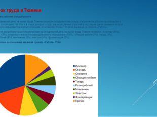 Рынок труда в Тюмени Спрос на рабочие специальности На сегодняшний день на ры