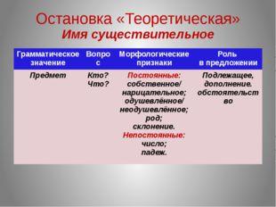 Остановка «Теоретическая» Имя существительное Грамматическое значение Вопрос