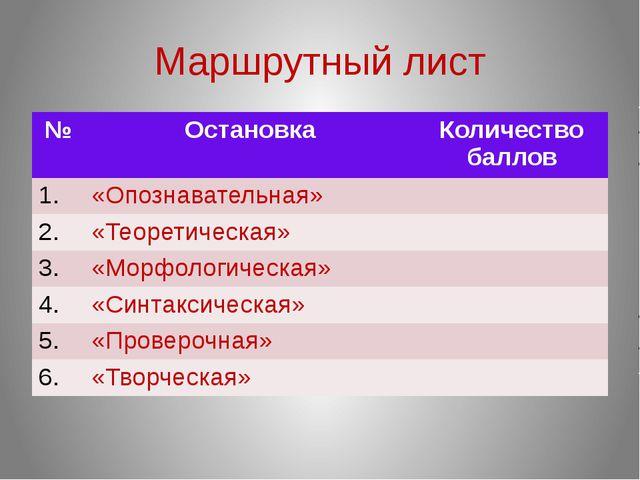 Маршрутный лист № Остановка Количество баллов 1. «Опознавательная» 2. «Теорет...