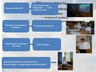 Использование ИКТ Урок –презентация видеоролик, аудио запись мелодий. Обучен