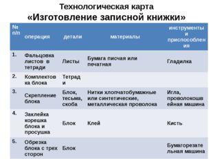 Технологическая карта «Изготовление записной книжки» №п/п операция детали мат