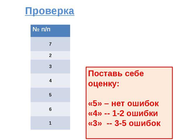 Проверка Поставь себе оценку: «5» – нет ошибок «4» -- 1-2 ошибки «3» -- 3-5 о...