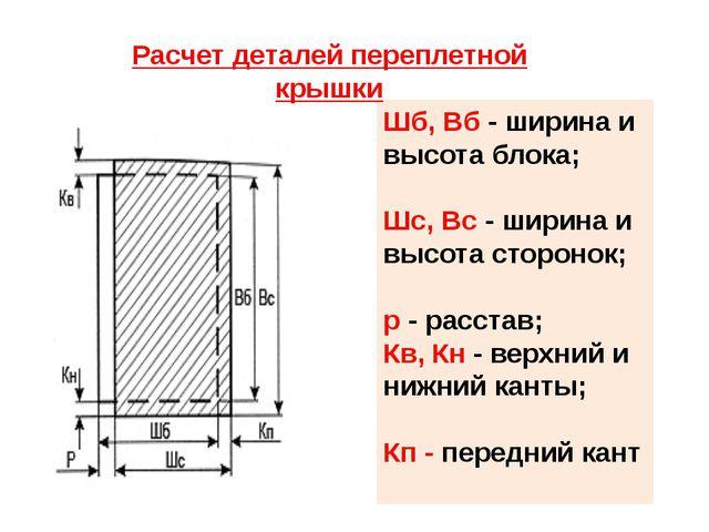 Шб, Вб - ширина и высота блока; Шс, Вс - ширина и высота сторонок; р - расста...