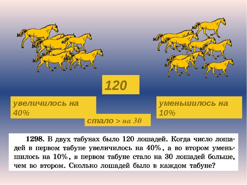 120 увеличилось на 40% уменьшилось на 10% стало > на 30 Журнал «Математика» №...