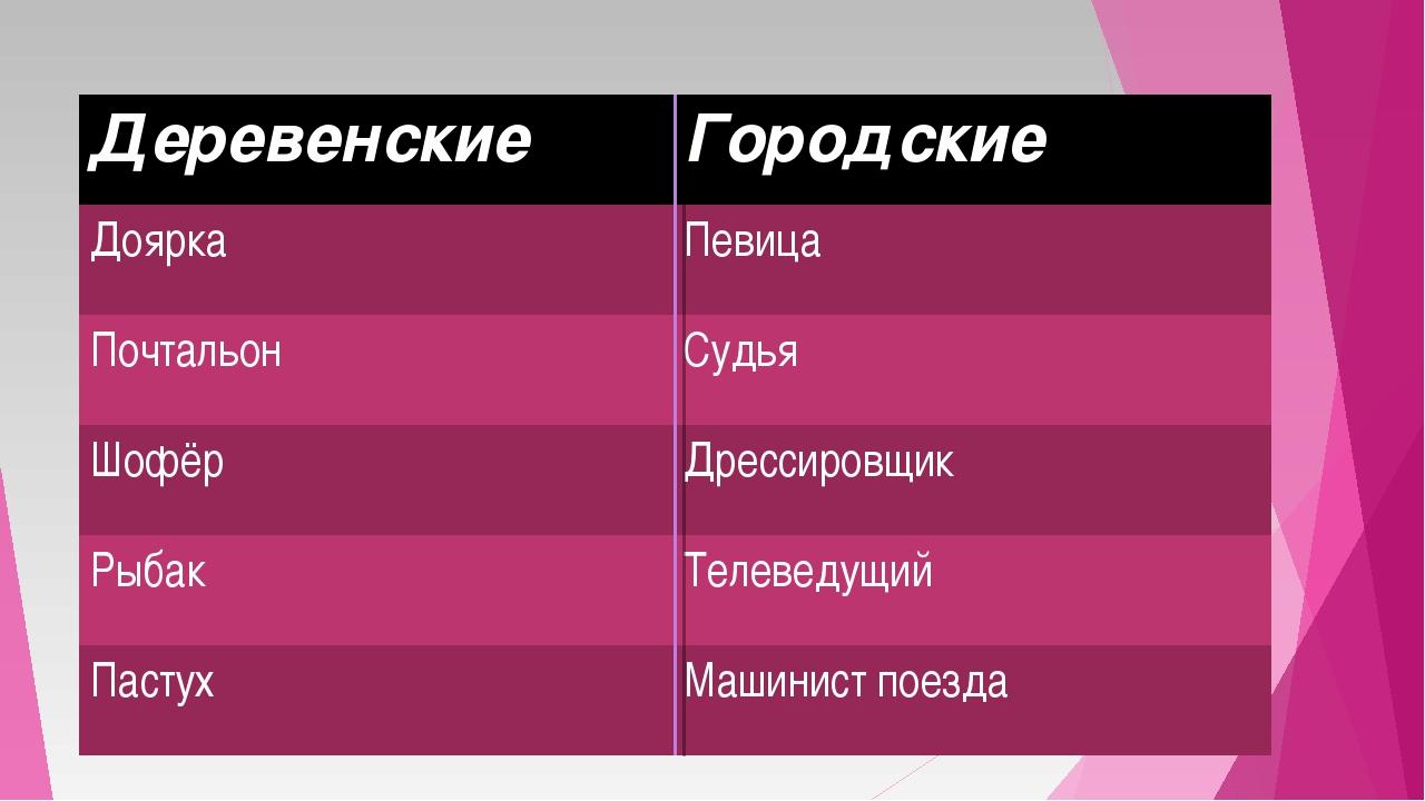 ДеревенскиеГородские ДояркаПевица ПочтальонСудья Шофёр Дрессировщик Рыбак...