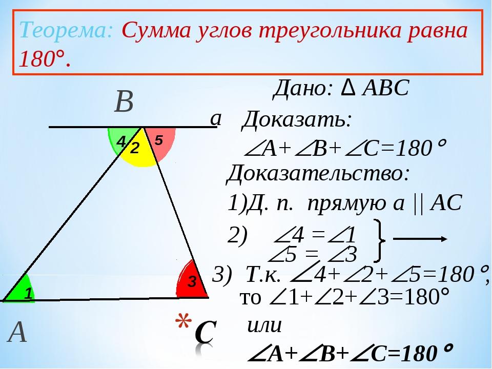 2 Теорема: Сумма углов треугольника равна 180. Дано: ∆ ABC Доказательство: 1...