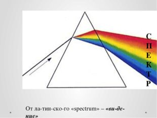 СПЕКТР От латинского «spectrum» – «видение»