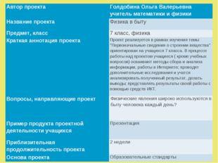 Автор проектаГолдобина Ольга Валерьевна учитель математики и физики Название
