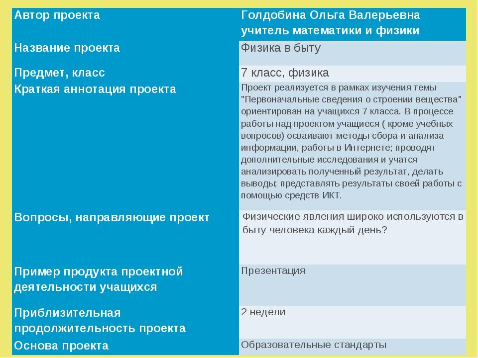 Автор проектаГолдобина Ольга Валерьевна учитель математики и физики Название...