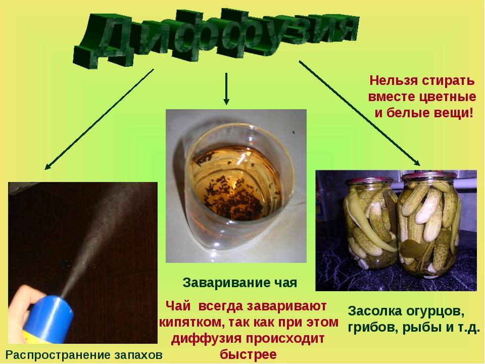 Заваривание чая Засолка огурцов, грибов, рыбы и т.д. Распространение запахов...