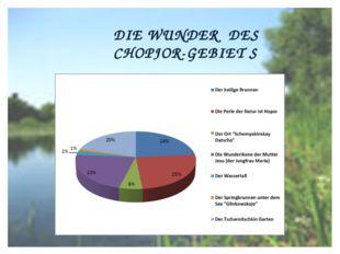 DIE WUNDER DES CHOPJOR-GEBIET S