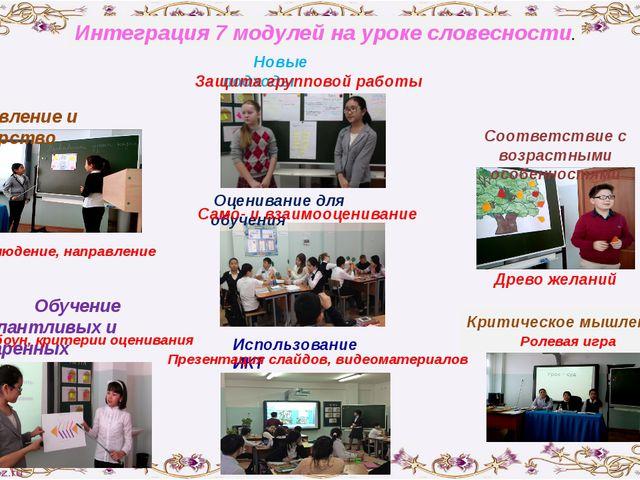 Интеграция 7 модулей на уроке словесности. Использование ИКТ Обучение талантл...