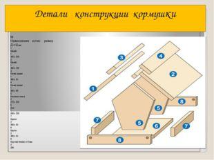 № Наименование кол-во размер Д х Ш мм. 1 Крыша 1 360 х 200 2 Крыша 1 360 х 2