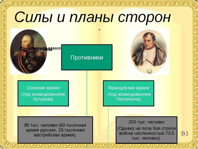 Силы и планы сторон [1 ]
