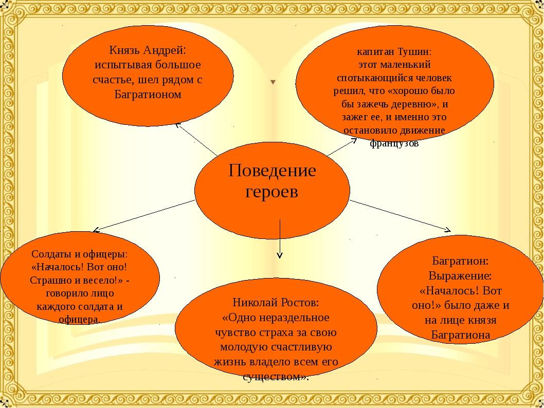 Поведение героев Князь Андрей: испытывая большое счастье, шел рядом с Баграти...