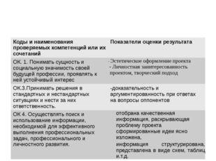 Коды и наименования проверяемых компетенций или их сочетаний Показатели оцен