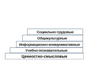 Ценностно-смысловые Учебно-познавательные Информационно-коммуникативные Обще