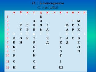 ІІ. Үй тапсырмасы Сөз жұмбақ а б в г д ж з к е п с р 1 В 2 Э О Т М 3 К Г Л Л