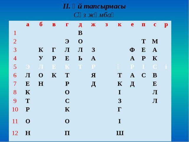 ІІ. Үй тапсырмасы Сөз жұмбақ а б в г д ж з к е п с р 1 В 2 Э О Т М 3 К Г Л Л...