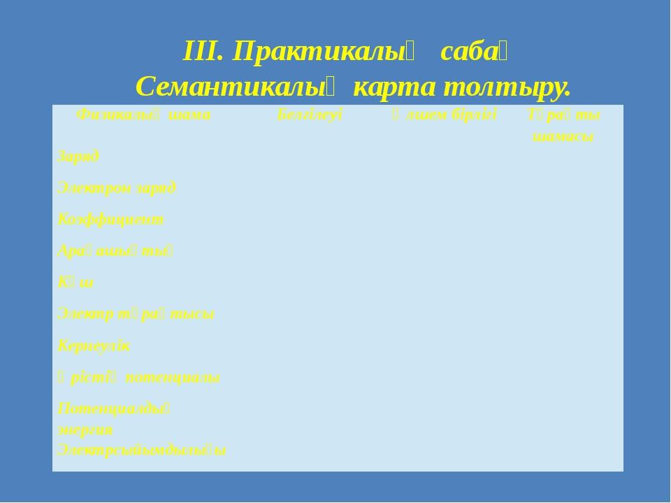 ІІІ. Практикалық сабақ Семантикалық карта толтыру. Физикалық шама Белгілеуі Ө...