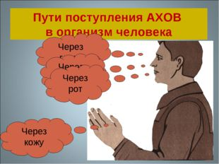 Пути поступления АХОВ в организм человека Через глаза Через нос Через рот Чер