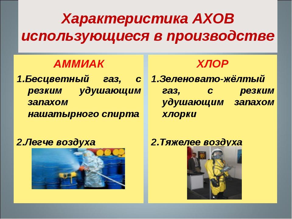 Характеристика АХОВ использующиеся в производстве АММИАК 1.Бесцветный газ, с...