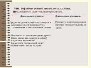 VIII. Рефлексия учебной деятельности. (2-3 мин.) Цель: соотнести цели урока