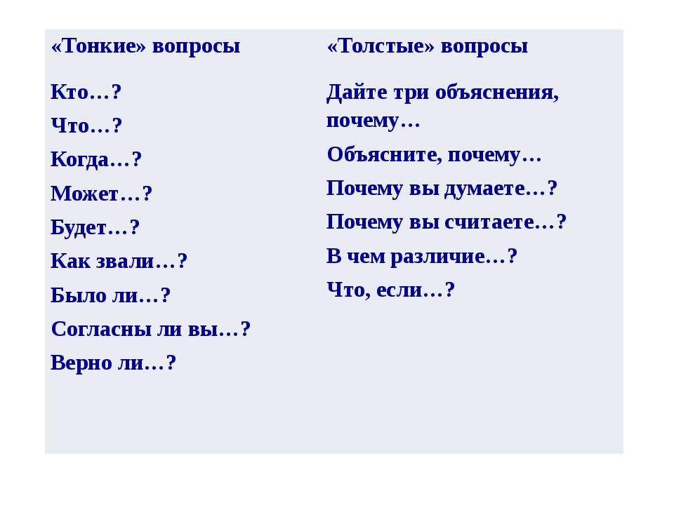 «Тонкие» вопросы «Толстые» вопросы Кто…? Что…? Когда…? Может…? Будет…? Как зв...