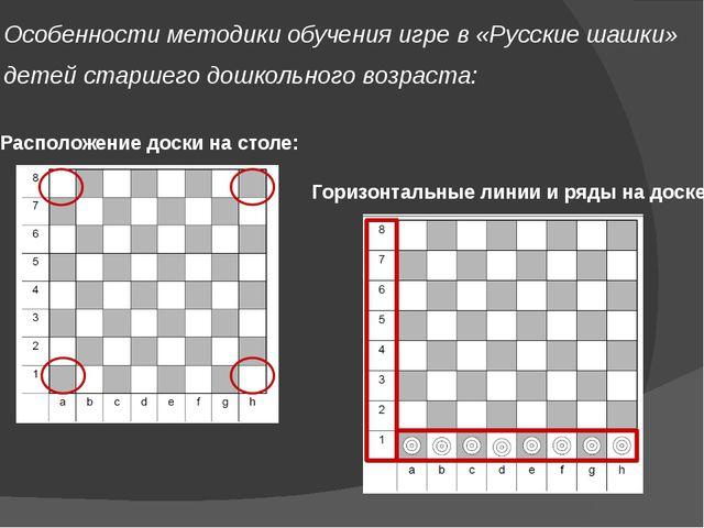 Особенности методики обучения игре в «Русские шашки» детей старшего дошкольно...