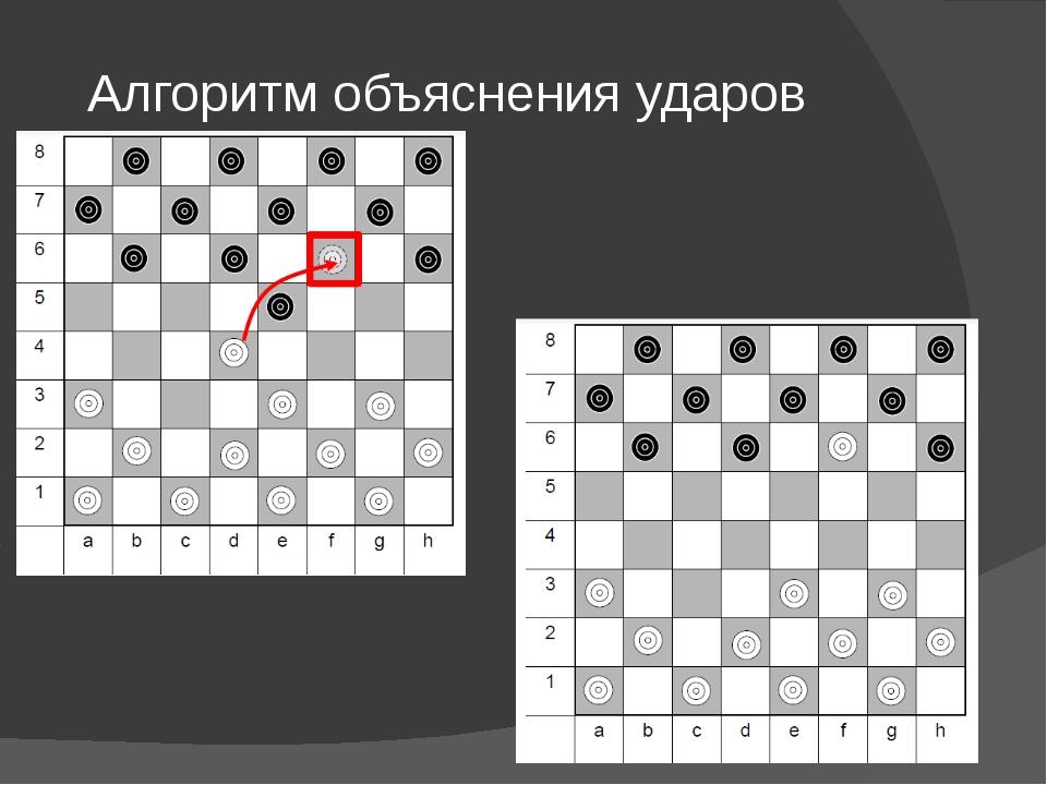 Алгоритм объяснения ударов