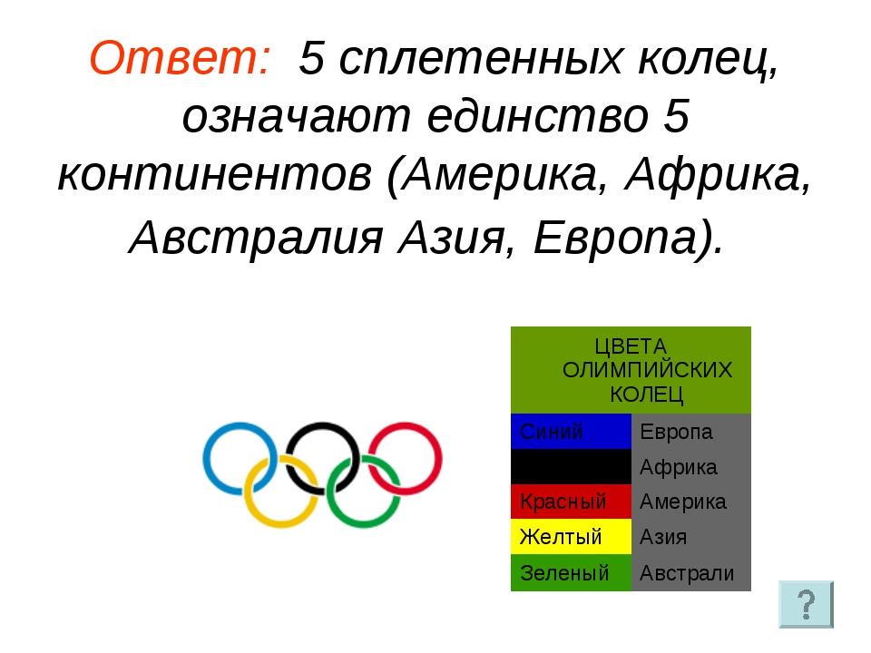 Ответ: 5 сплетенных колец, означают единство 5 континентов (Америка, Африка,...