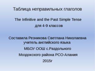 Таблица неправильных глаголов The Infinitive and the Past Simple Tense для 4-