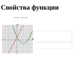 Монотонность Возрастающая Функцию у = f(х) называют возрастающей на множестве