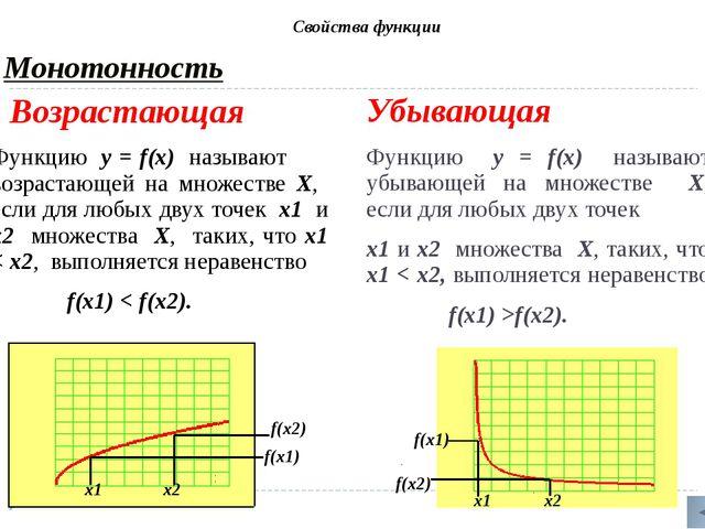 Непрерывность Непрерывность функции на промежутке Х означает, что график функ...