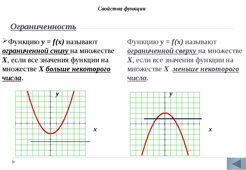Опишите свойства функций: у= kx + m – линейная функция у = kx2 – квадратичная...