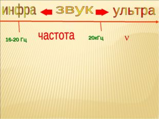 16-20 Гц 20кГц ν