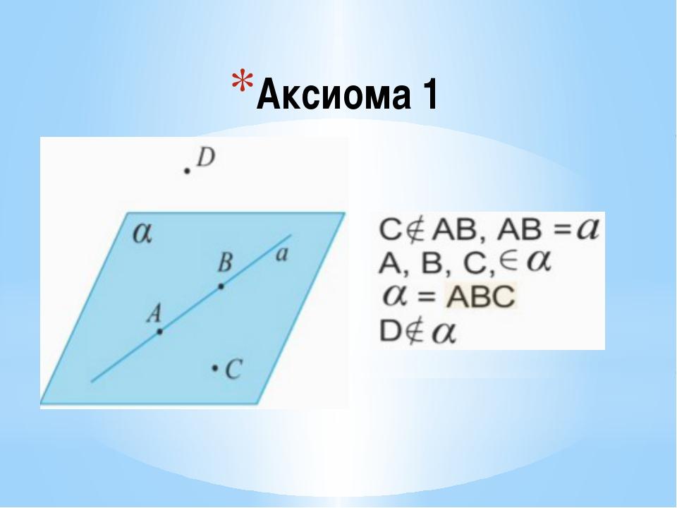 Аксиома 1