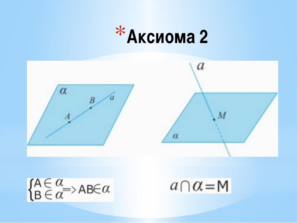 Аксиома 2