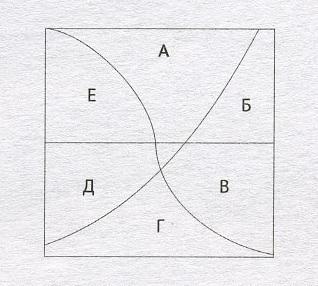Загадки, логические задачи, головоломки. На нестандартное мышление. Сложные. Задание №25. Наибольший кусок.